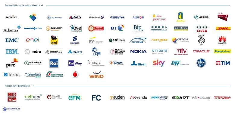 Elis aziende partner
