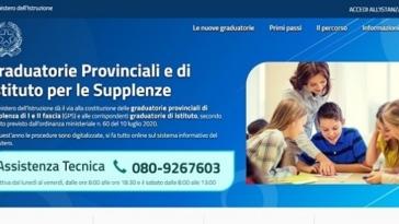 graduatorie provinciali e istituto docenti